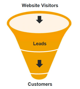 Website Visitors to Customers